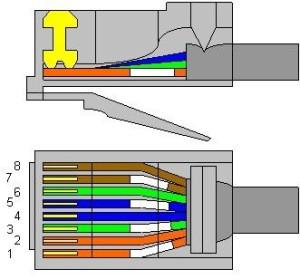 Схема коннектора RJ-45